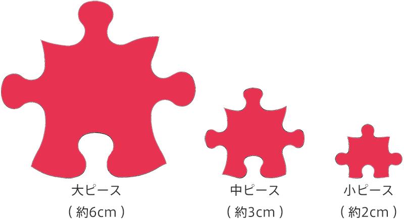 ピースサイズの比較